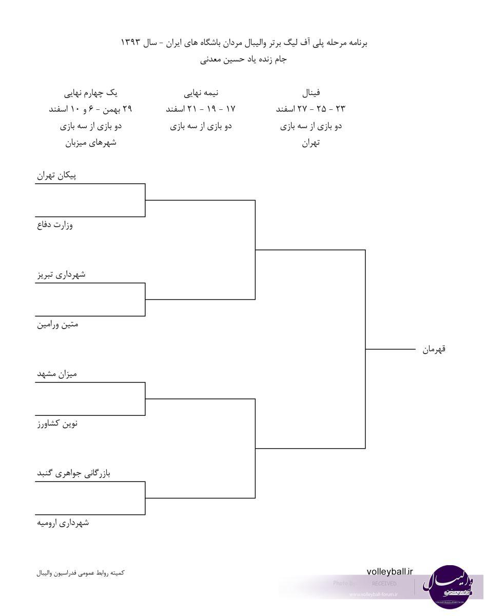 جدول پلی آف لیگ برتر والیبال 93