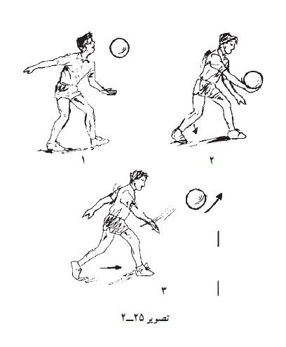 آشنایی کامل با تکنیک های مقدماتی والیبال / بخش سوم تکنیک سرویس در والیبال !
